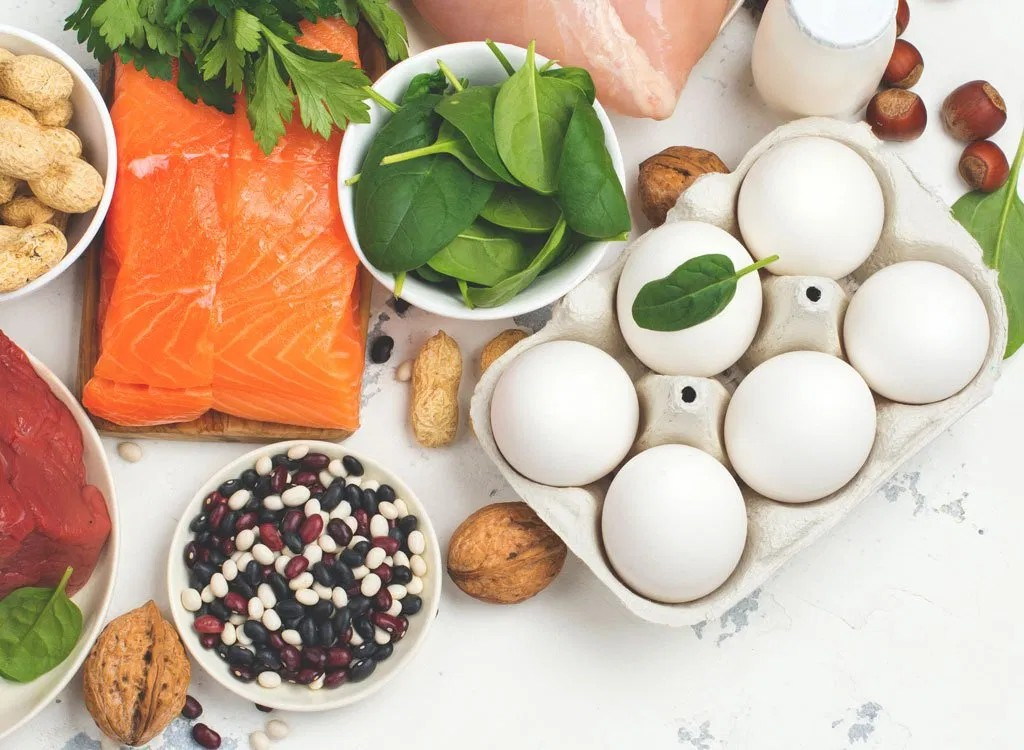 Protein intake for women per day: How much protein should a woman consume?